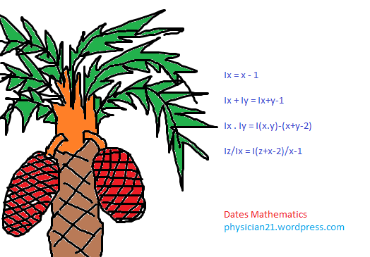dates mathematics